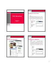 05-HTML Tables and Forms.pdf