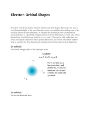 Electron Orbital Shapes