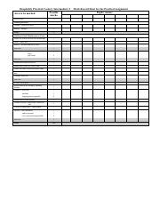 Int2_Hospitality-Practical-Cookery_Mark-Record-Sheet_2012.pdf
