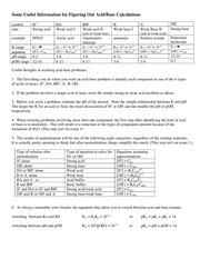10 - Water Equilibria, supplement, a nice summary table of simple acid base calculations