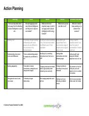 Assessment 1 - Action Planning.pdf