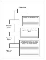 Core Values Worksheet - Core Value Friendship Loyalty Supporting ...