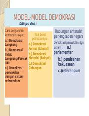 CB PANCASILA - Model Demokrasi.pptx