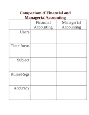 Comparison_of_Financial_and_Managerial_Accounting_PM