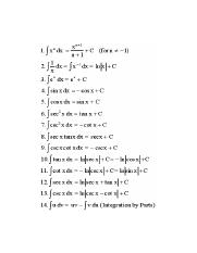 list of common integrals.gif