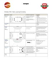 Basics, passing & shooting