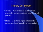Theories%20of%20Learning