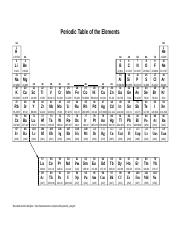 Periodic Table for Class.xls