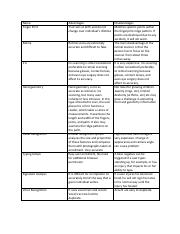 Biometric System Evaluation -ISOL-531-02 pdf - Name Finger
