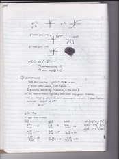 polynomials and dominance notes