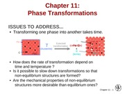 Chapter 11 - Phase transformations