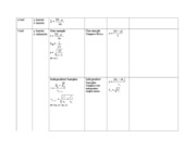 final review sheet