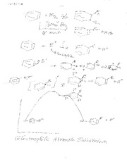 electrophilic aromatic substitution notes