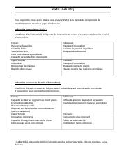 Texte Industry (exercice)