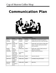 Communication plan.docx