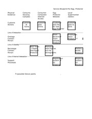 Mgt 324 production operations mgt saginaw valley page 1 2 pages service blueprint malvernweather Gallery