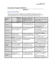 rhetorical modes quiz Rhetorical modes compare and contrast - university of phoenix material rhetorical modes quiz complete the following chart to identify the purpose and structure of the various rhetorical.