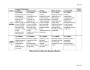 News_Article_Review_Grading_Rubric(1)