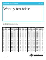 Weekly-tax-table-2016-17 - NAT1005 Pay as you go(PAYG ...