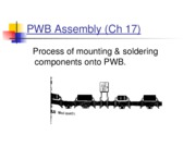 Lec03-PWB Assembly-Ch17