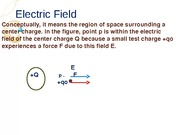 Electric Field (Student Copy)