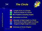 S5_Int2_The_Circle