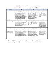 discussion_assignment_rubric.docx