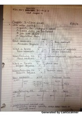 Ch. 3 Class Notes: job order costing