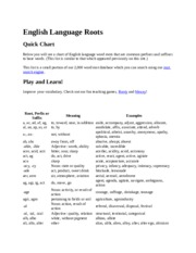 English Language RootsMLU
