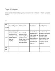 Chapter 10 Assignment-guideklines.docx