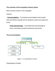 The activities of the hospitality industry Notes