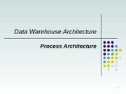 DW03_DW_Process_Architecture