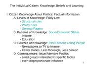 POLI 1100: Individual Beliefs and Participation ppt Notes