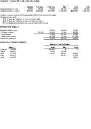 Chapter 6 - Budgeting worksheets