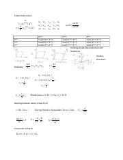 3M03 Cheat Sheet Test 1 2011-2012.docx