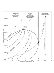 Pressure_Temperature_Phase_Diagram___Reservoir_Fluid-2