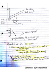 Intermediate Macroeconomics - IS Curve Notes