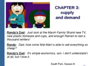 Ch 3 - Supply and Demand for moodle