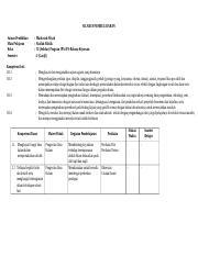 Silabus Akidah Akhlak Ma Wajib 1i K 13 Doc Silabus Pembelajaran Satuan Pendidikan Mata Pelajaran Kelas Semester Kompetensi Inti Ki 1 Ki 2 Ki 3 Ki 4 Course Hero