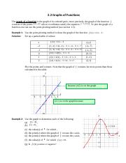 11.)  2.2 Graph of Functions.doc