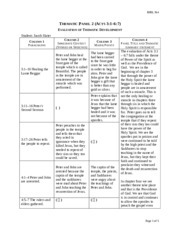 thematic analysis of acts Download thematic analysis of acts chart e-book pdf and others format obtainable from this web site may not be reproduced in any form, in whole or in part (except for .