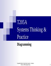 T552 Diagramming.ppt
