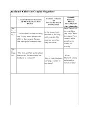 academic_criticism_graphic_organizer.pdf
