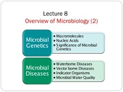 Lecture_8_Microbiology_(2)