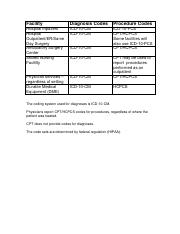 Coding Systems Information Page(2).pdf