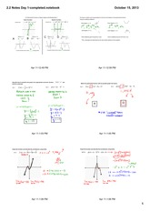 higher degree polynomials and graph notes