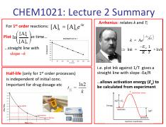 Lecture 02 Summary.pdf
