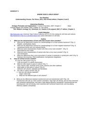 Virology Study Resources