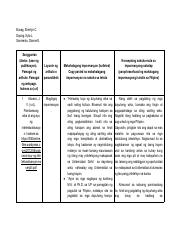 RESEARCH MATRIX 11.pdf