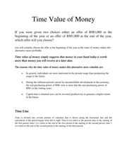 Time Value of Money(1)